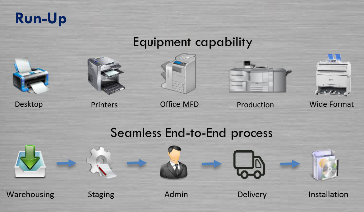 Print and Technical Services